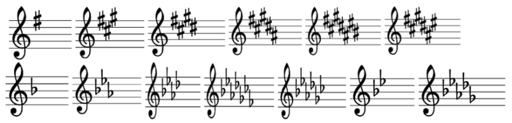 music-symbol-keysignature